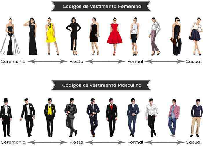 Codigos de vestimenta de hombres y mujeres