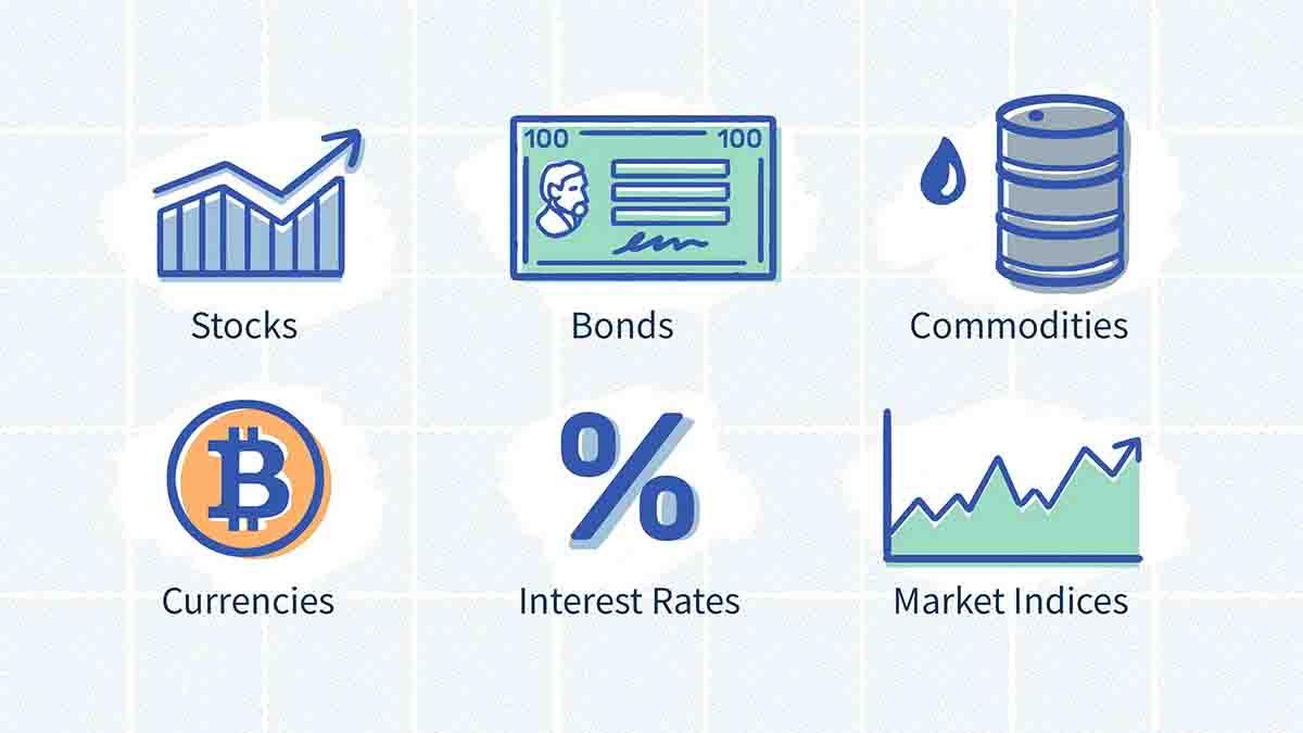 Perito Derivados Financieros. Tipos, contabilidad, futuros
