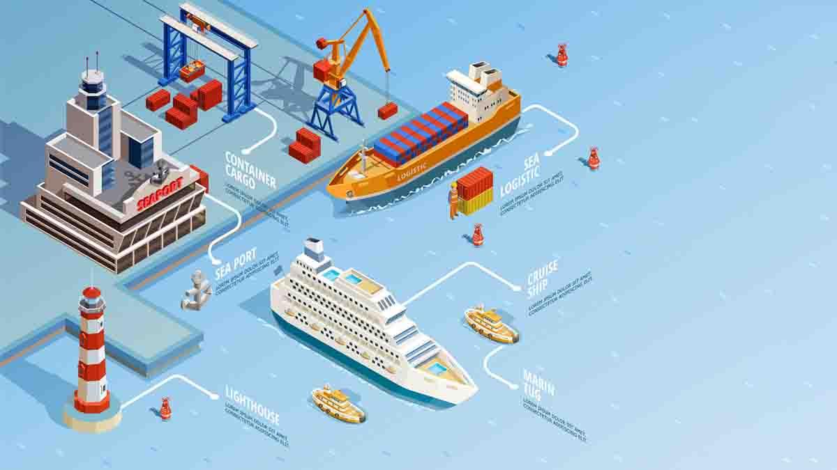 Perito en Servicios y Operaciones Portuarios y marítimos